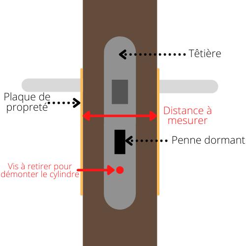 comment changer mesurer cylindre barillet serrure